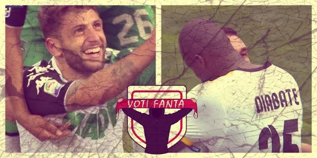 Voti fantacalcio Inter Sassuolo, Genoa Benevento