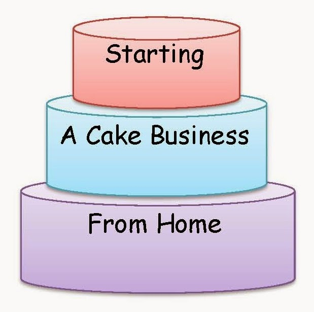 Options trading home business