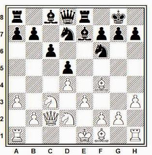 Partida de ajedrez Schmidt - Pinkas, 1983, posición después de 11.e3
