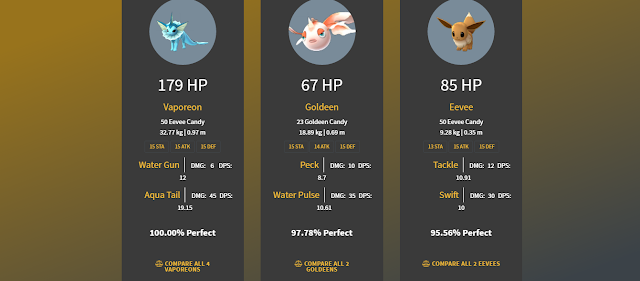 Cara Mengetahui Individual Value Pokemon di Pokemon GO, Cara Menghitung Individual Value Pokemon di Pokemon GO, Cara menghitung iv di pokemon go secara otomatis, cara mengetahui individual pokemon tanpa menghitung, cara mengetahui iv tertinggi pokemon kita.