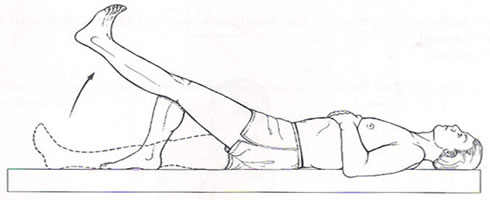 Physiotherapy and Total Knee replacement home exercise ...