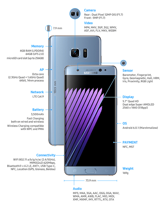 specs samsung galaxy note 7