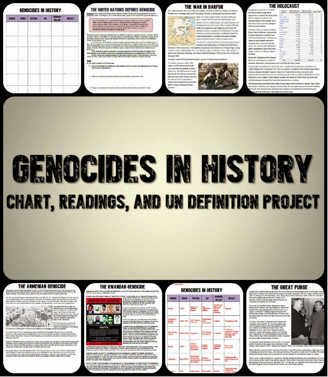 Genocides in history