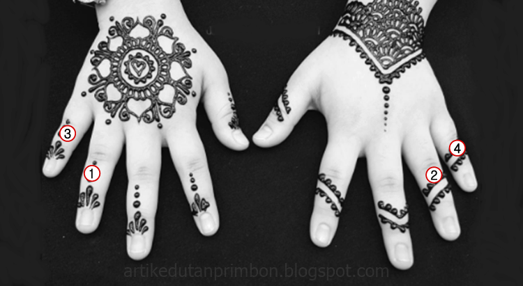 arti kedutan, makna, firasat, pertanda, primbon, kedutan jari manis, jari kelingking, jari manis kanan, jari kelingking kanan, jari manis kiri, jari kelingking kiri, kedutan di jari-jari tangan, menurut primbon jawa