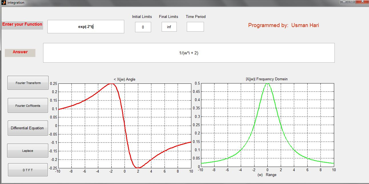 ExtremeVoltages: My transform Calculator in Matlab + CODE