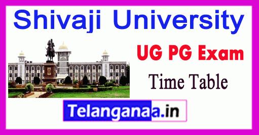 Shivaji University Kolhapur UG PG Exam Time Table