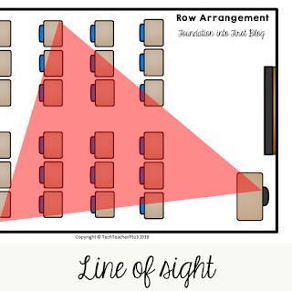 line of sight, seating, arrangement, chart, plan, classroom, class, decor, first days, school. primary, middle, upper, set up, teacher, teach, education, blog