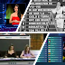 [ESPECIAL] Recorde connosco os diversos sistemas de votação do Festival Eurovisão
