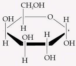 Ada beberapa cara menulis rumus berdiri dari  Struktur Monosakarida, Tata Nama, Rumus Fischer, Proyeksi Howarth, Sistem Kursi, Contoh, Kimia