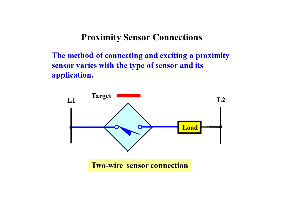 Proximity Sensor Ladder Diagram - Schematics Wiring Diagrams •