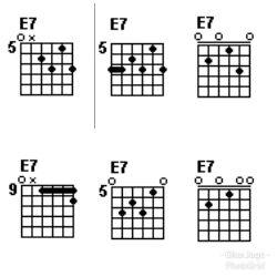 Chord gitar E7