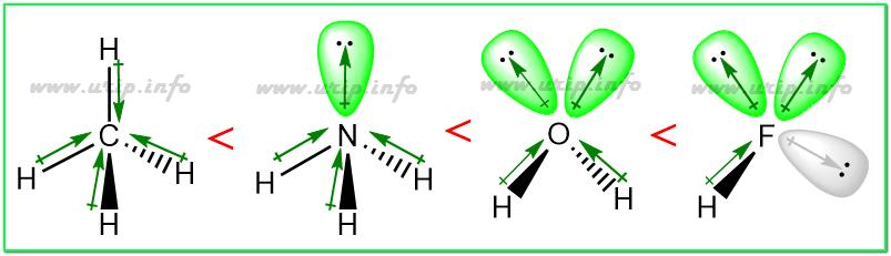 Cara Membandingkan Kepolaran Molekul Diatomik Dan Poliatomik Urip Dot Info