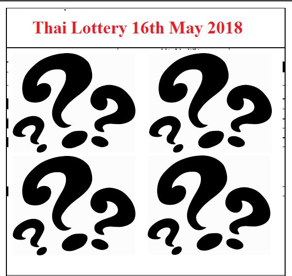 16th May 2018