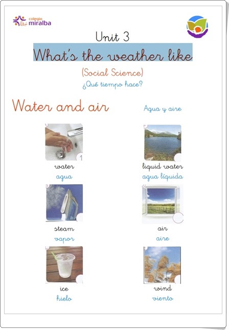 http://www.miralba.org/files/20150127/Social_Sciencie_1o_Unit_3_what_s_the_weather_like.pdf