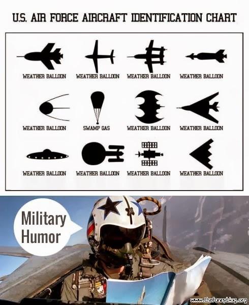 INDIAN NAVY: MILITARY MEME'S... LOL
