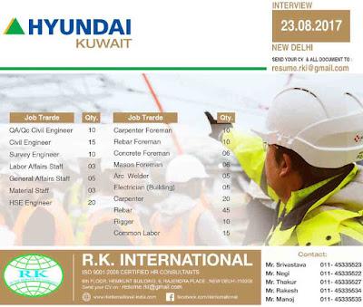 Hyundai Kuwait Jobs
