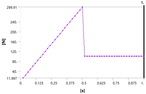 COMBIN40 As Simplified 1D Friction