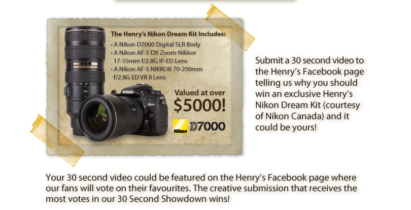 Henry's Photo ~ Win Nikon Dream Kit! - Shannon's View From Here