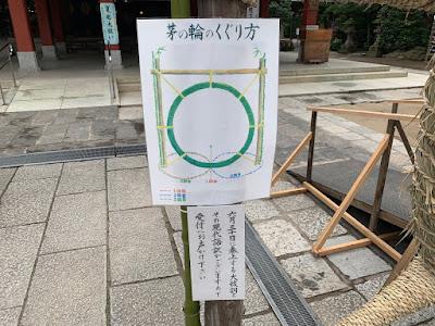 茅の輪のくぐり方(令和元年6月25日)