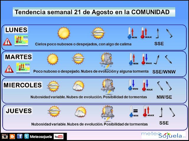 prevision,tiempo,larioja,josecalvo,meteosojuela