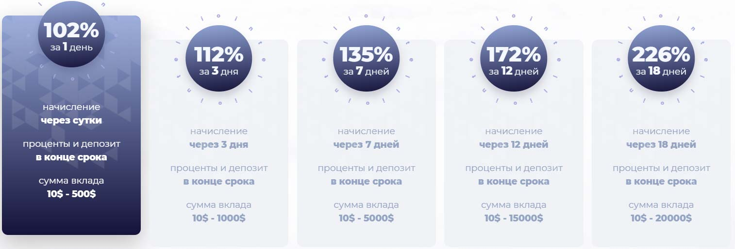 Инвестиционные планы Intellio