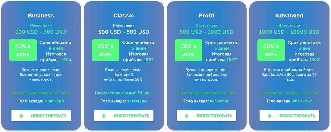 Инвестиционные планы Genesis Capital 2