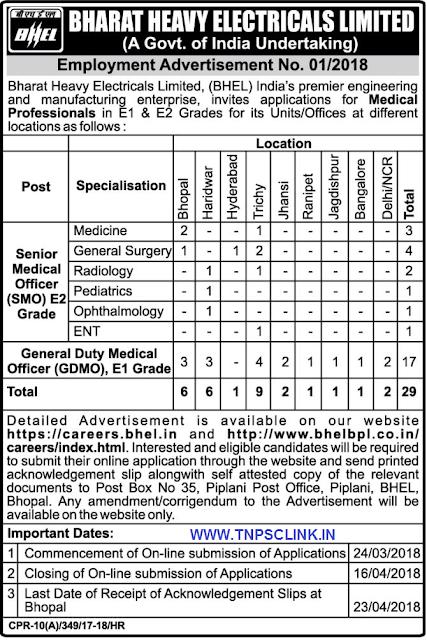 BHEL Senior Medical Officer Recruitment March 27, 2018