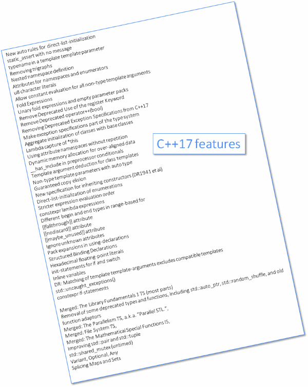 List of C++17 features