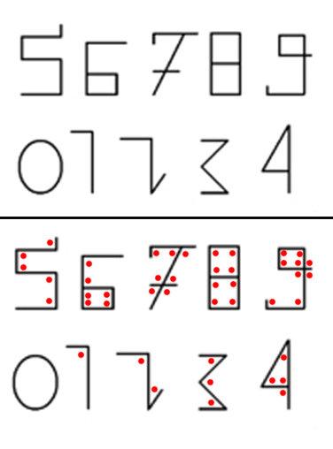 ARABIC: Arabic Numerals.