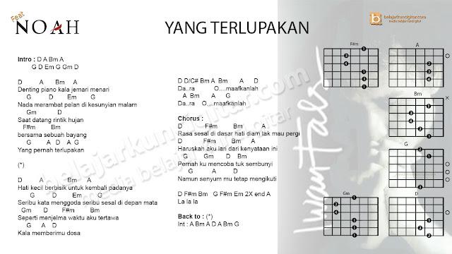 Gambar kunci gitar 'Yang Terlupakan' - Iwan Fals
