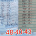 Thai Lottery 3up Cut Winning Tips For 01-06-2018