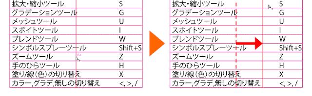 表と文字の位置調整3