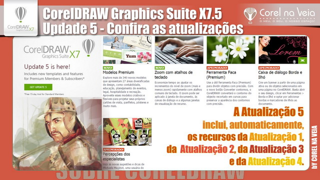 CorelDRAW Graphics Suite X7 Update 5