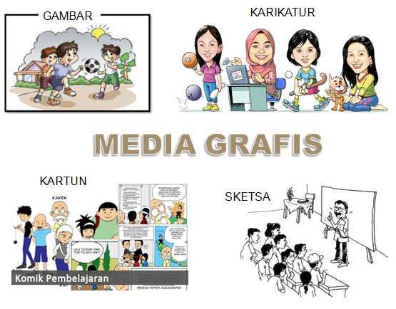 Gambar contoh media pembelajaran dua dimensi