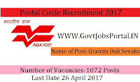 Postal Circle Recruitment 2017– 1072 Gramin Dak Sevak