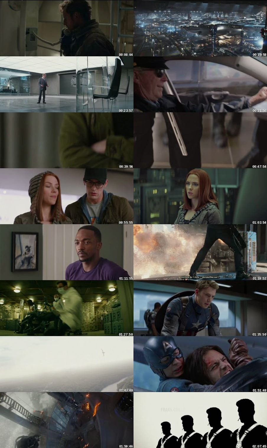 Captain America The Winter Soldier 2014 Dual Audio