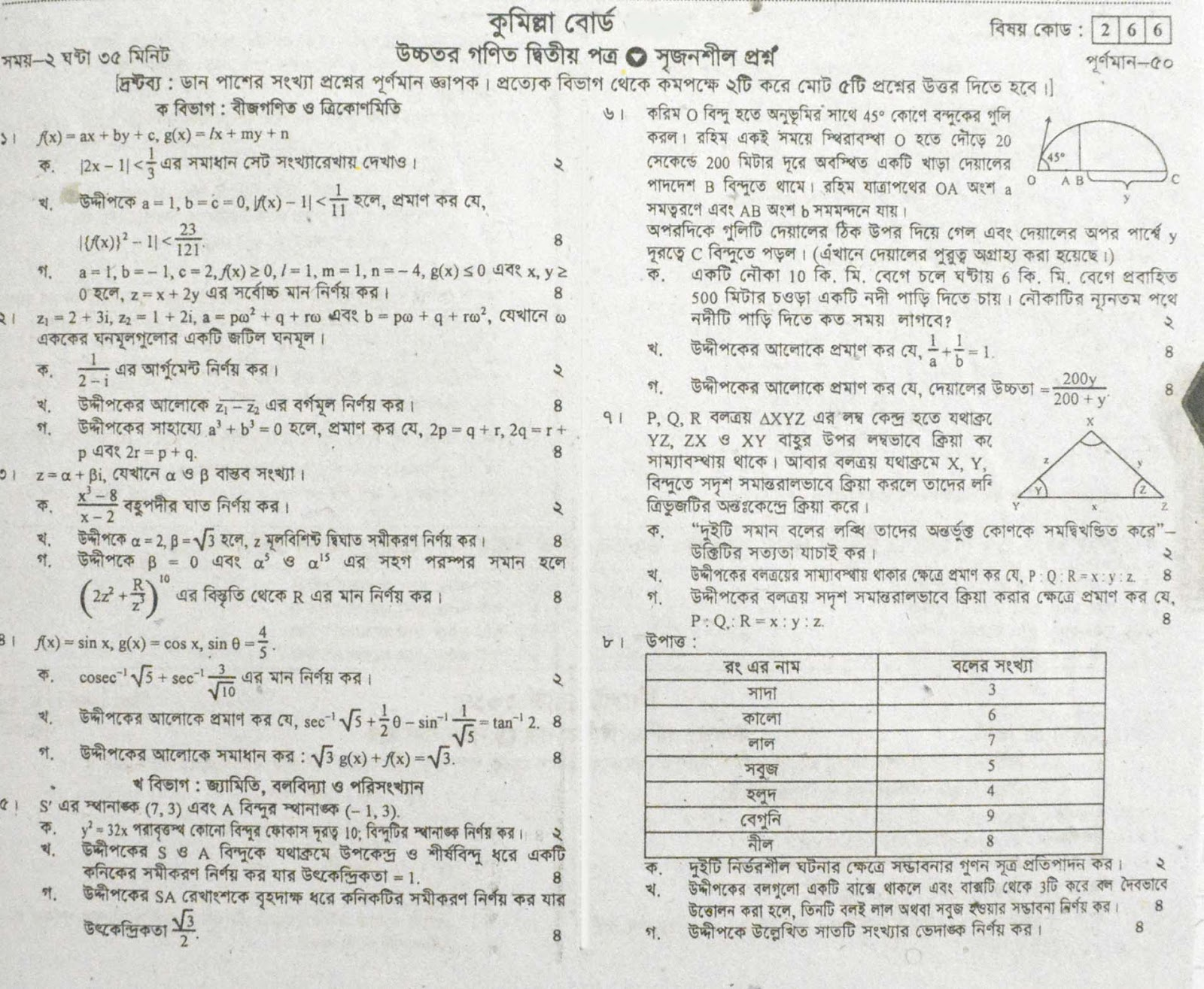 hsc Mathematics 2nd Paper suggestion, exam question paper, model question, mcq question, question pattern, preparation for dhaka board, all boards