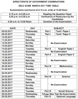 TN Board 10th Exam Date Sheet