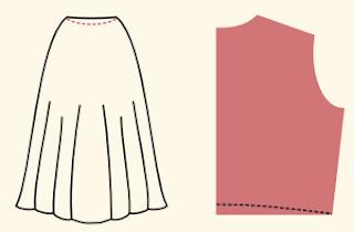 Nähen: Anpassung Hohlkreuz / Korrektur in der Taille