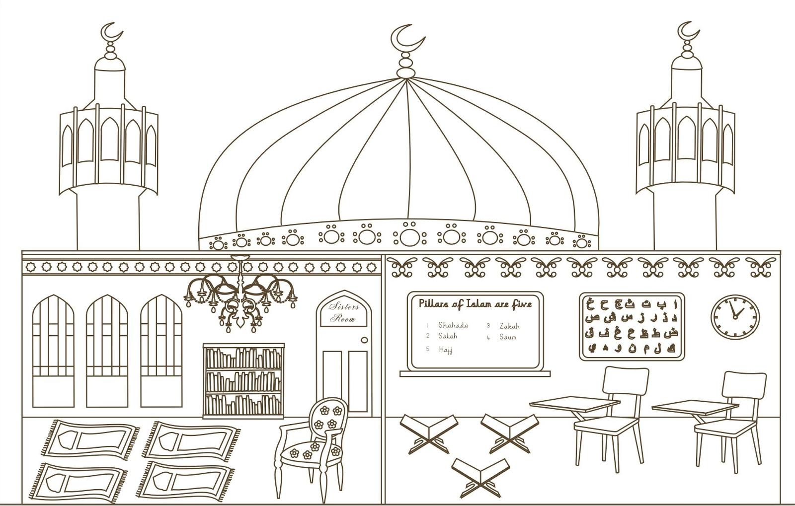 Mari Kita Perkenalkan Anak Anak Muslim Dengan Mengenal Tempat Tempat Ibadah Dengan Cara Mengajaknya Mereka Untuk Pergi Ke Masjid Atau Para Ayah Dan