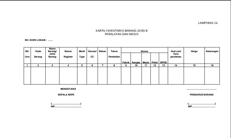 Contoh Format Kartu Inventaris Barang (Kib) B Peralatan Dan MesinInventaris Sekolah