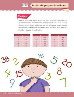 Apoyo Primaria Desafíos Matemáticos 5to. Grado Bloque II Lección 35 Tablas de proporcionalidad