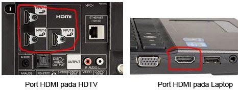 Port HDMI pada laptop dan HDMI