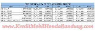 Kredit Honda HRV Bandung, Harga Honda HRV Bandung, DP Cicilan Honda HRV