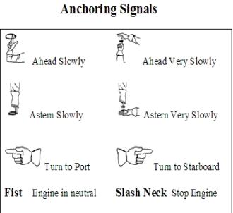 stopp durch handzeichen abbildung