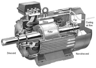 Electrical Machines Freshers Advanced Interview Questions Answers