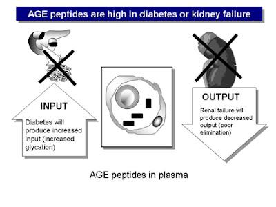 vivix rawat diabetes, vivix shaklee, vivik, cara vivix merawat diabetes, rawat diabetes, rawat kencing manis, resistensi insulin, kencing manis