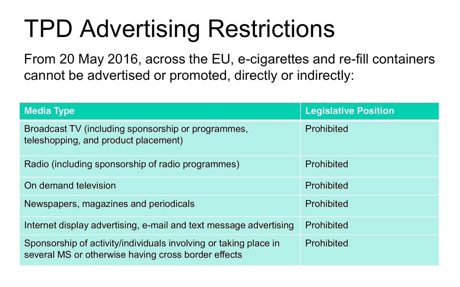 should tobacco advertising be restricted