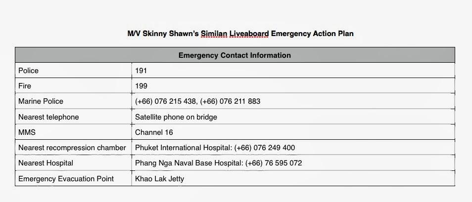 Emergency action plan template australia - emergency action plan template