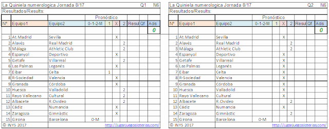 1,3 Millones en #LaQuiniela, la mejor liga de fútbol del mundo: en España. juega YA!.  Probabilidades para jornada 8: 24 de septiembre de 2017
